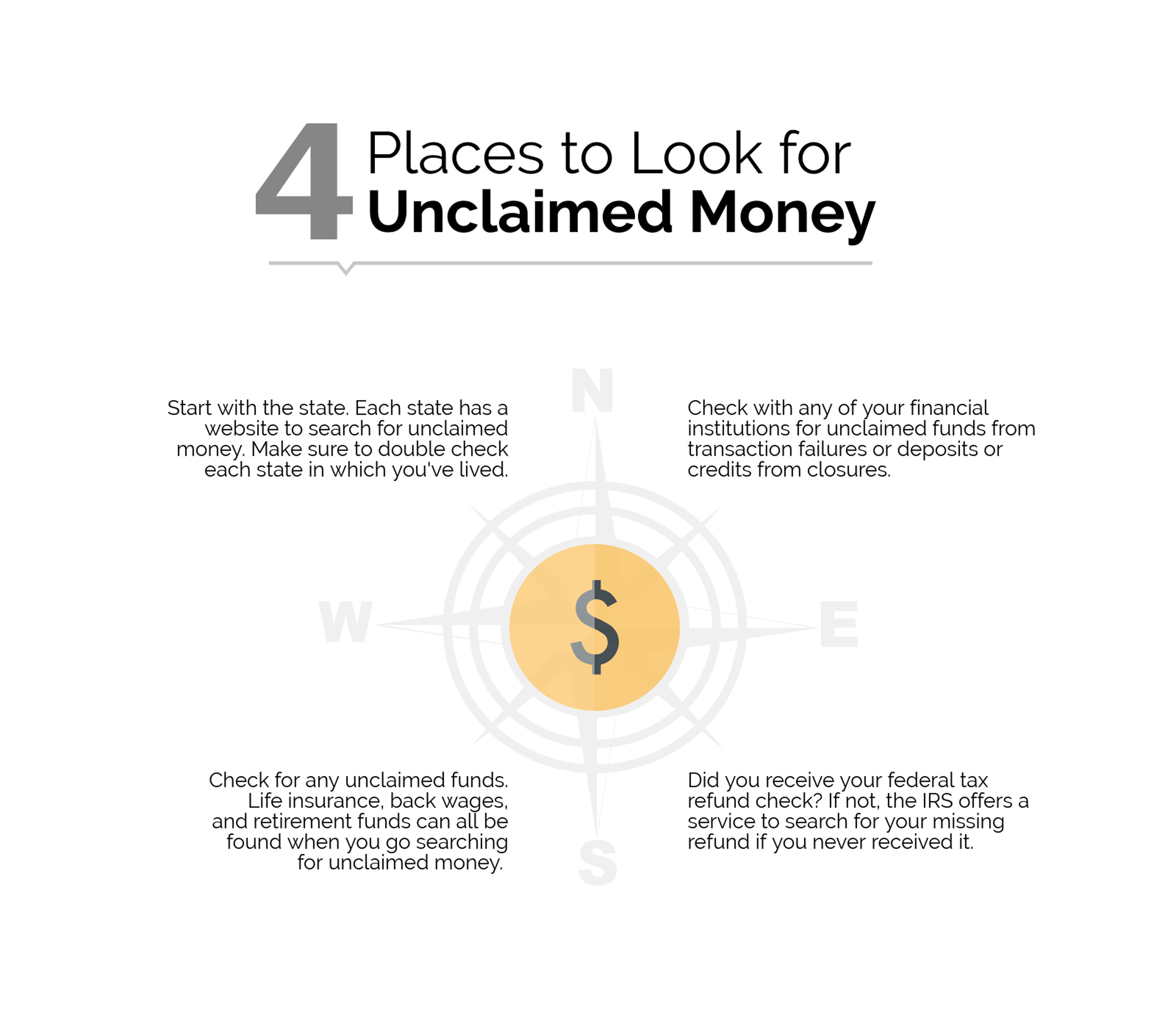 An infographic listing  the four places you should look for unclaimed money.